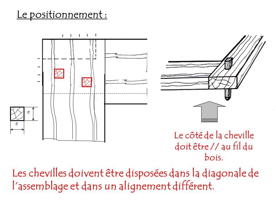 Le positionnement : Les chevilles doivent être disposées dans la diagonale de lassemblage et dans un alignement différent. Le côté de la cheville doit