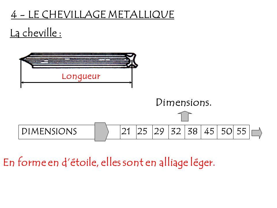 4 - LE CHEVILLAGE METALLIQUE La cheville : Longueur DIMENSIONS 21 25 29 32 38 45 50 55 Dimensions. En forme en détoile, elles sont en alliage léger.