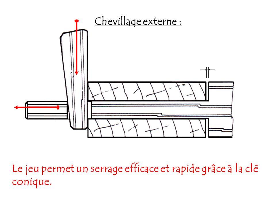 Chevillage externe : Le jeu permet un serrage efficace et rapide grâce à la clé conique.