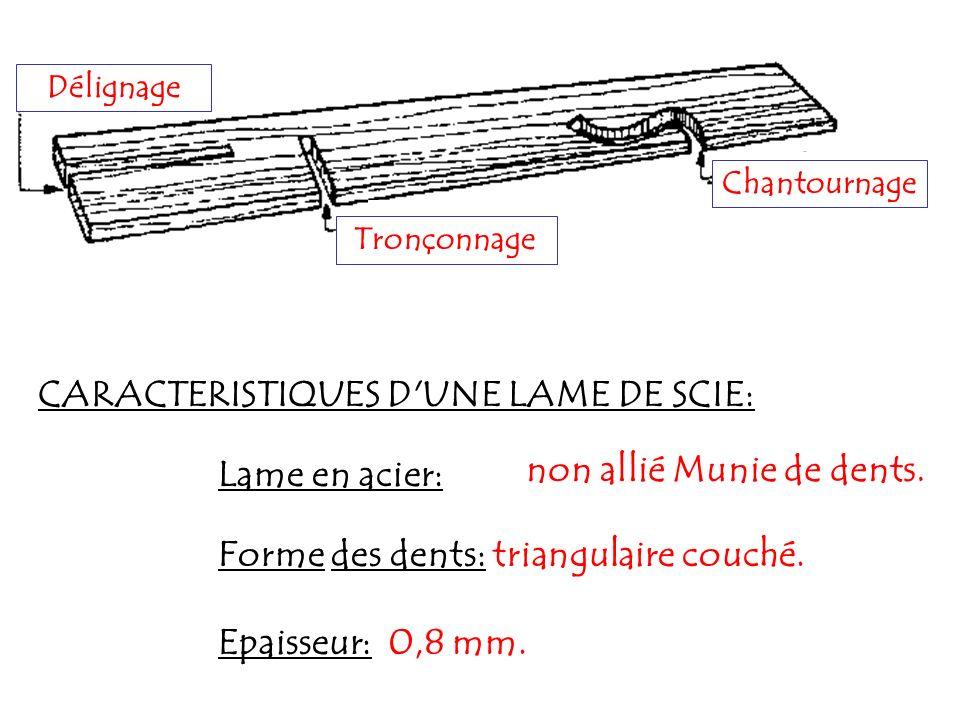 Délignage Tronçonnage Chantournage CARACTERISTIQUES D'UNE LAME DE SCIE: Lame en acier: non allié Munie de dents. Forme des dents: triangulaire couché.