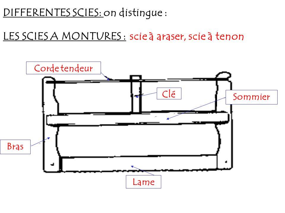 DIFFERENTES SCIES: on distingue : LES SCIES A MONTURES : scie à araser, scie à tenon CléCorde tendeurSommier Bras Lame