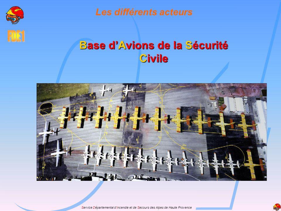 Service Départemental dIncendie et de Secours des Alpes de Haute Provence Base dAvions de la Sécurité Civile Les différents acteurs