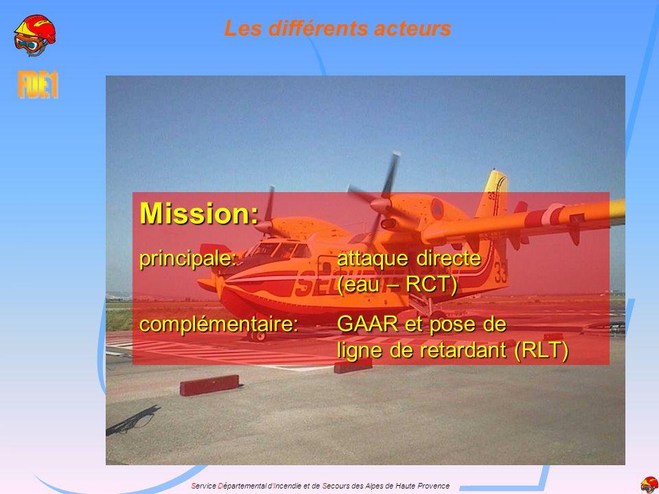 Service Départemental dIncendie et de Secours des Alpes de Haute Provence Les différents acteurs Mission: principale:attaque directe (eau – RCT) compl