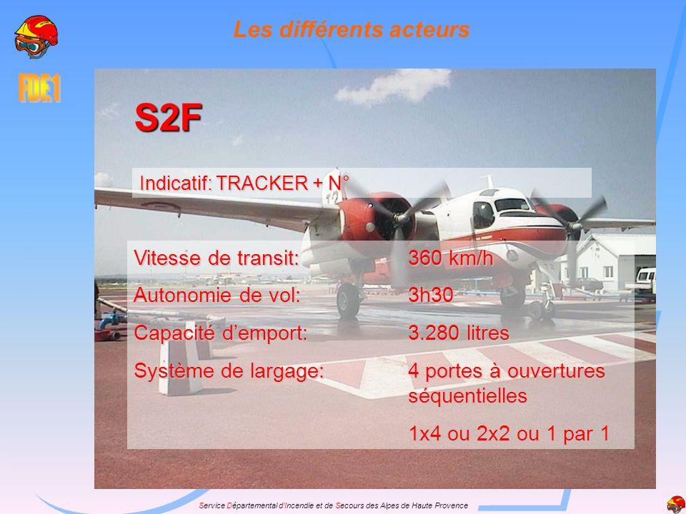 Service Départemental dIncendie et de Secours des Alpes de Haute Provence Les différents acteurs S2F Indicatif: TRACKER + N° Vitesse de transit:360 km