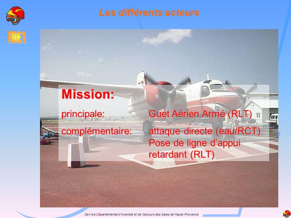 Service Départemental dIncendie et de Secours des Alpes de Haute Provence Les différents acteurs Mission: principale:Guet Aérien Armé (RLT) complément