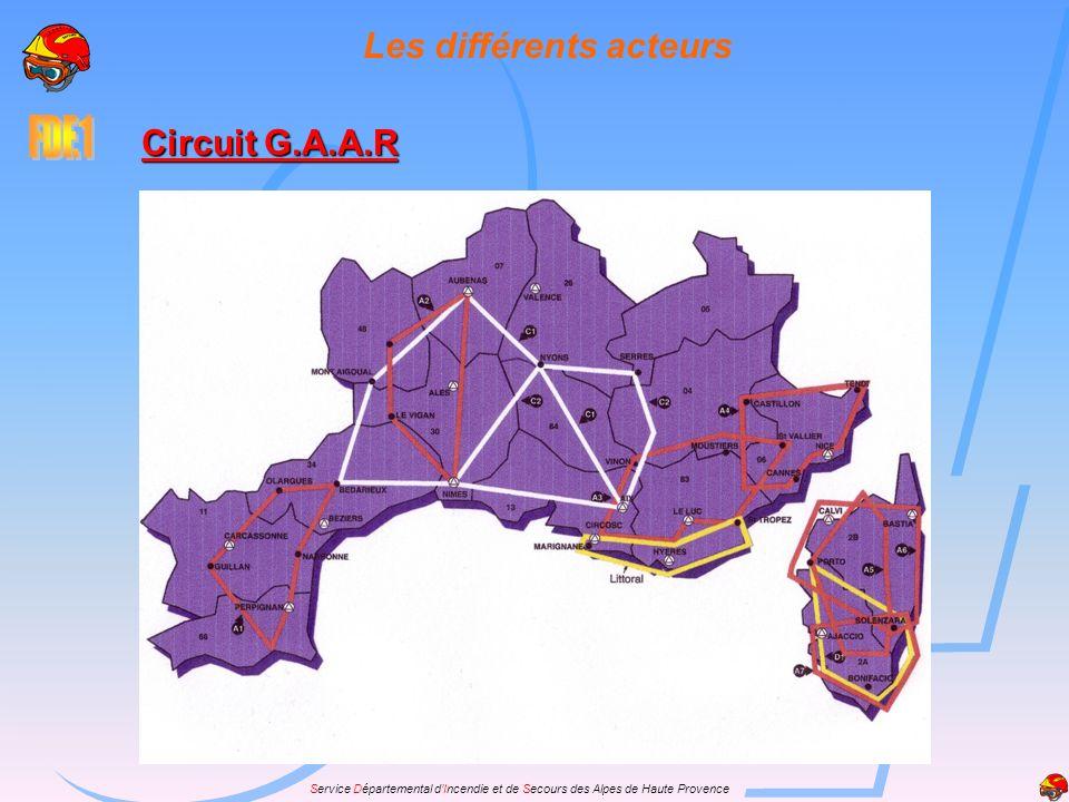 Service Départemental dIncendie et de Secours des Alpes de Haute Provence Circuit G.A.A.R Les différents acteurs