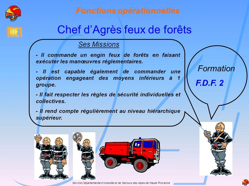 Service Départemental dIncendie et de Secours des Alpes de Haute Provence F.D.F. 2 Formation - Il commande un engin feux de forêts en faisant exécuter