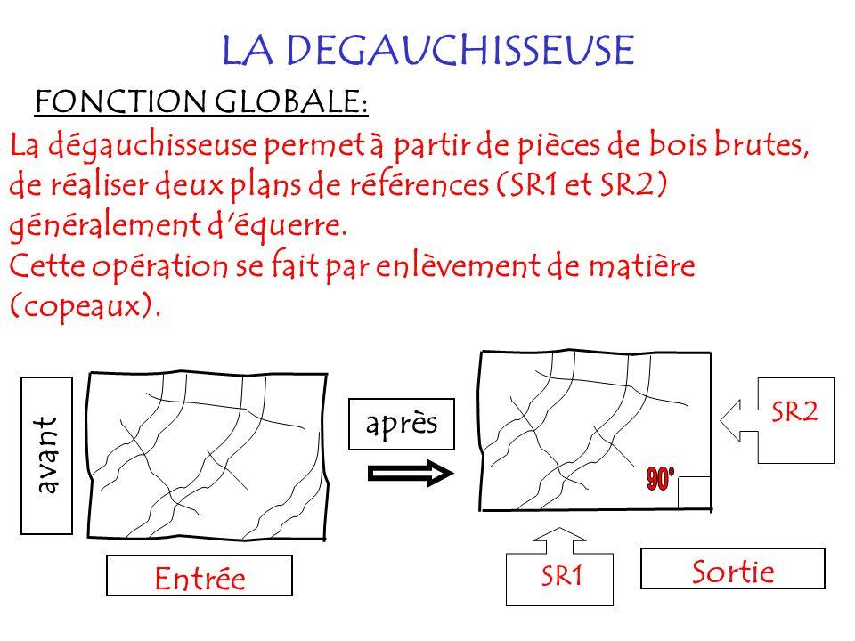 LA DEGAUCHISSEUSE FONCTION GLOBALE: La dégauchisseuse permet à partir de pièces de bois brutes, de réaliser deux plans de références (SR1 et SR2) géné