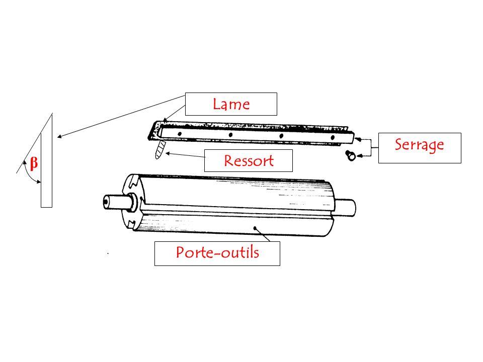 Porte-outils Serrage RessortLame β