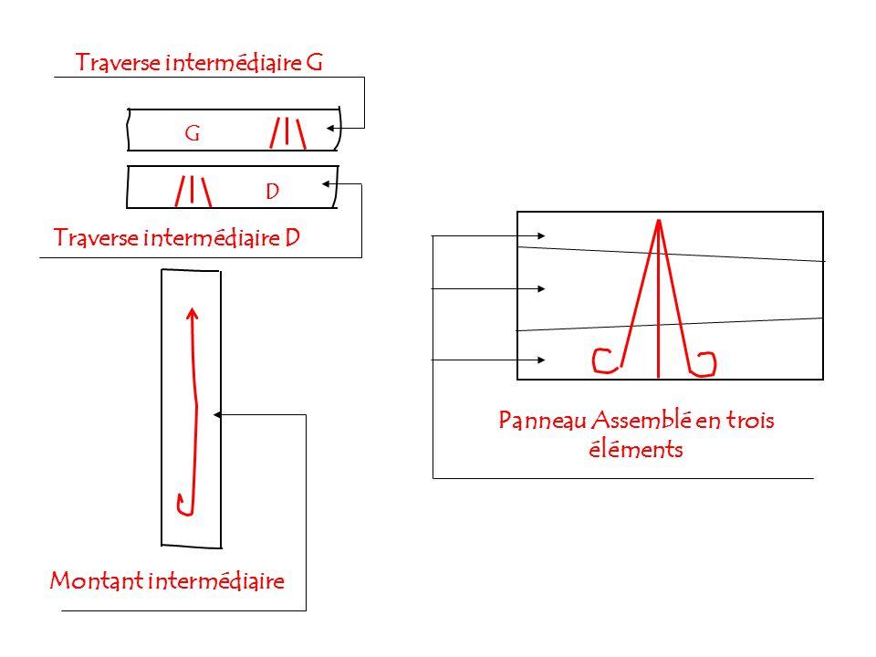 D G Traverse intermédiaire G Traverse intermédiaire D Montant intermédiaire Panneau Assemblé en trois éléments