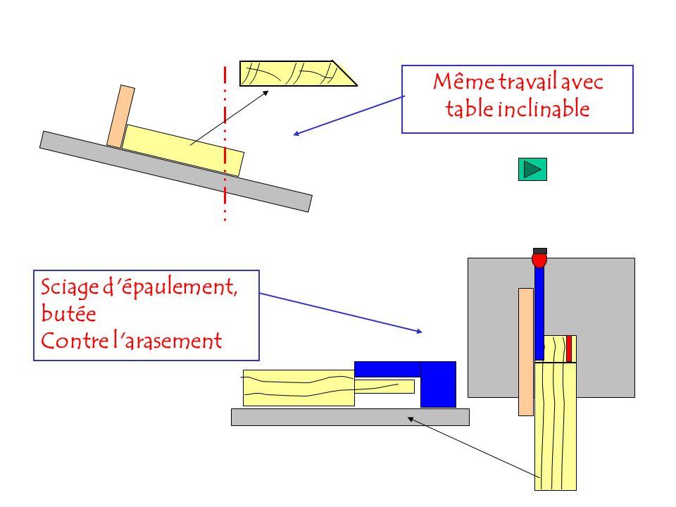 Même travail avec table inclinable Sciage d'épaulement, butée Contre l'arasement