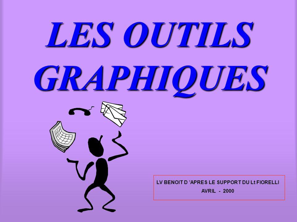 LES OUTILS GRAPHIQUES LV BENOIT D APRES LE SUPPORT DU Lt FIORELLI AVRIL - 2000