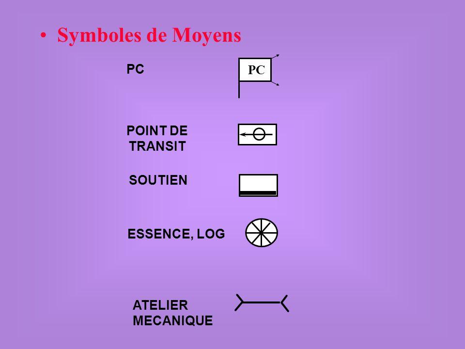 Symboles de Moyens PC POINT DE TRANSIT SOUTIEN ESSENCE, LOG ATELIER MECANIQUE