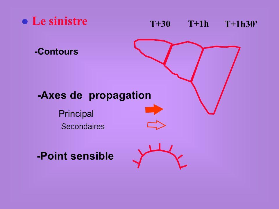 l Le sinistre -Contours T+30 T+1h T+1h30 -Axes de propagation Principal Secondaires -Point sensible