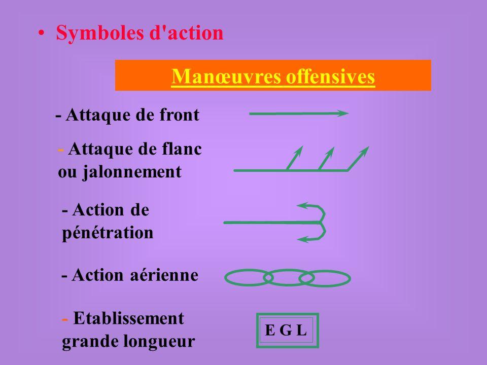 Symboles d action Manœuvres offensives - Attaque de front - Attaque de flanc ou jalonnement - Action de pénétration - Action aérienne - Etablissement grande longueur E G L