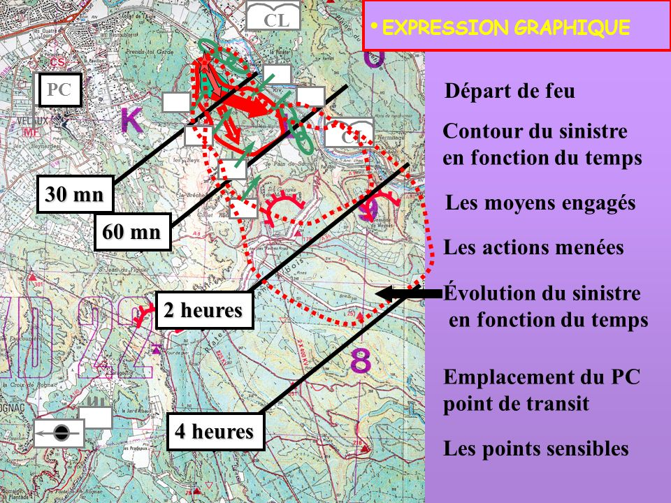 Symboles d'action (suite) Manœuvres défensives - Ligne d'arrêt - Ligne d'arrêt prioritaire - Pose de produit retardant - Défense de point sensible - D