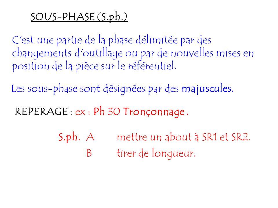SOUS-PHASE (S.ph.) C'est une partie de la phase délimitée par des changements d'outillage ou par de nouvelles mises en position de la pièce sur le réf