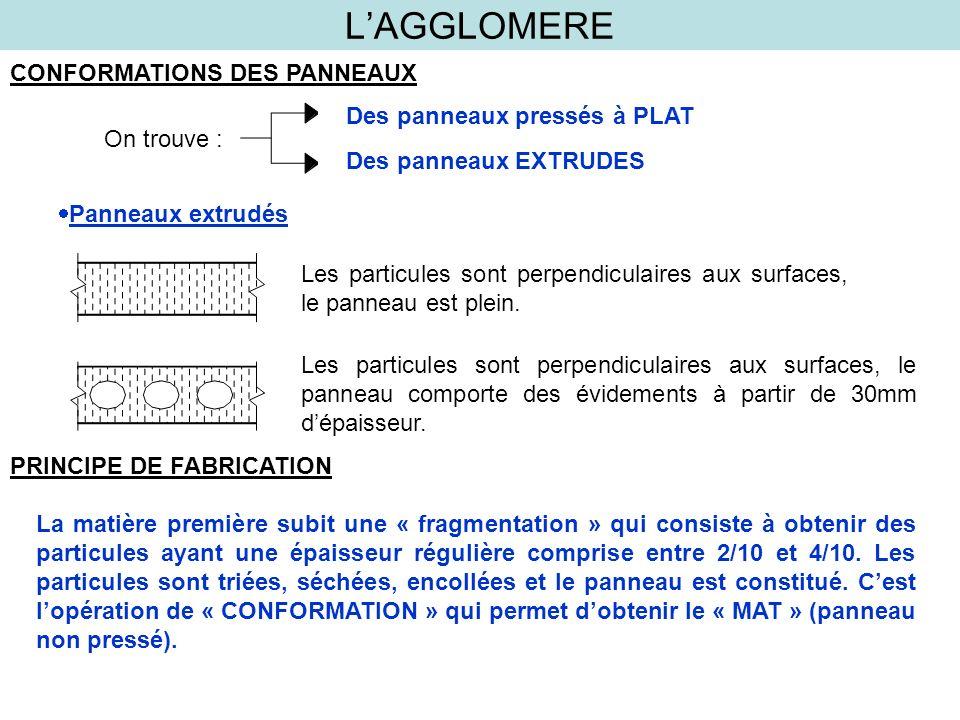 LAGGLOMERE CONFORMATIONS DES PANNEAUX On trouve : Des panneaux pressés à PLAT Des panneaux EXTRUDES Panneaux extrudés Les particules sont perpendicula