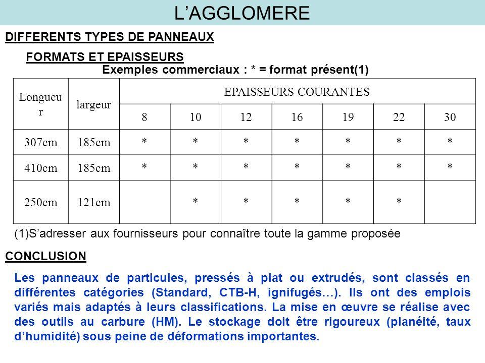 LAGGLOMERE DIFFERENTS TYPES DE PANNEAUX FORMATS ET EPAISSEURS Exemples commerciaux : * = format présent(1) Longueu r largeur EPAISSEURS COURANTES 8101
