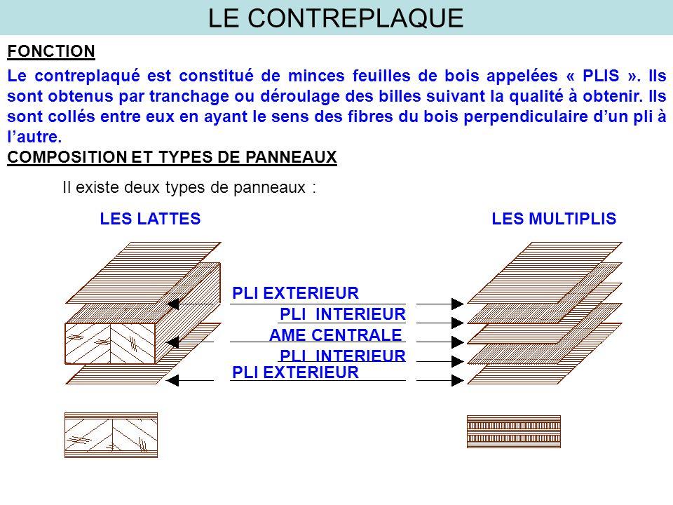 LE CONTREPLAQUE FONCTION Le contreplaqué est constitué de minces feuilles de bois appelées « PLIS ».