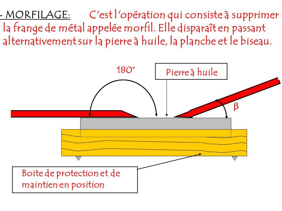 2- MORFILAGE: C'est l'opération qui consiste à supprimer la frange de métal appelée morfil. Elle disparaît en passant alternativement sur la pierre à