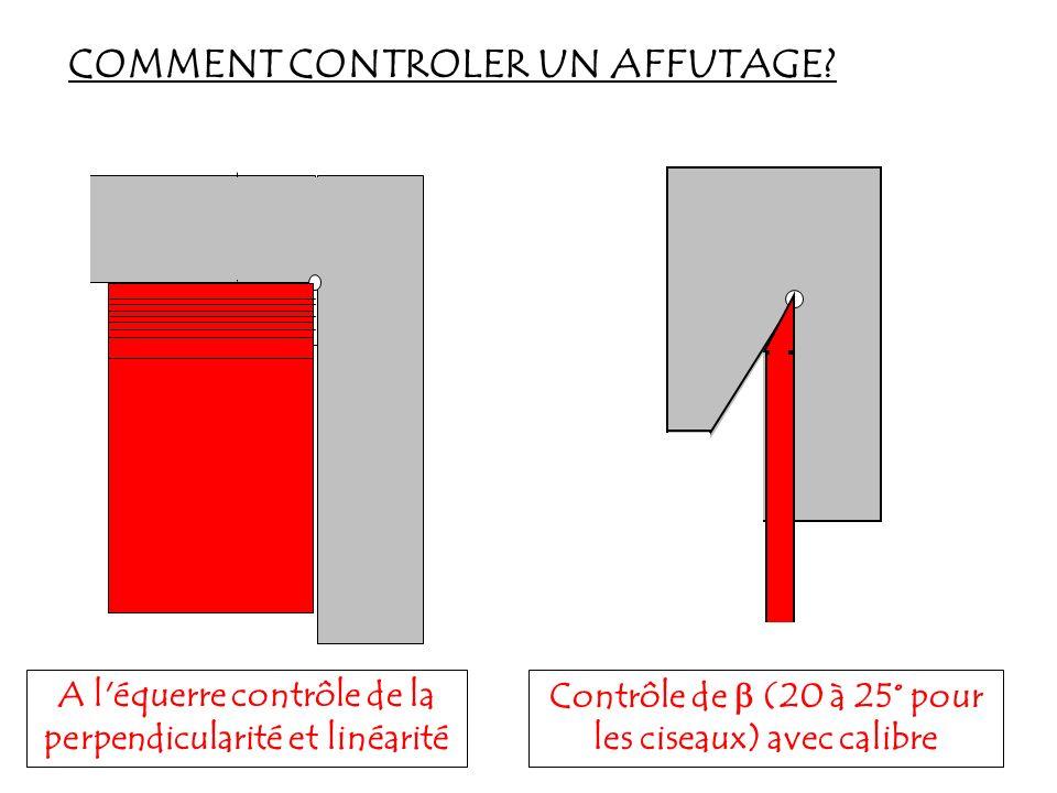 COMMENT CONTROLER UN AFFUTAGE? A l'équerre contrôle de la perpendicularité et linéarité Contrôle de (20 à 25° pour les ciseaux) avec calibre