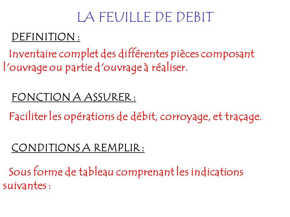 LA FEUILLE DE DEBIT DEFINITION : Inventaire complet des différentes pièces composant l'ouvrage ou partie d'ouvrage à réaliser. FONCTION A ASSURER : Fa