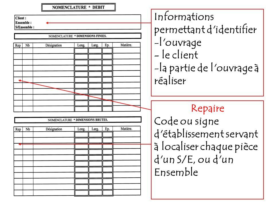 Informations permettant d'identifier -l'ouvrage - le client -la partie de l'ouvrage à réaliser Repaire Code ou signe d'établissement servant à localis