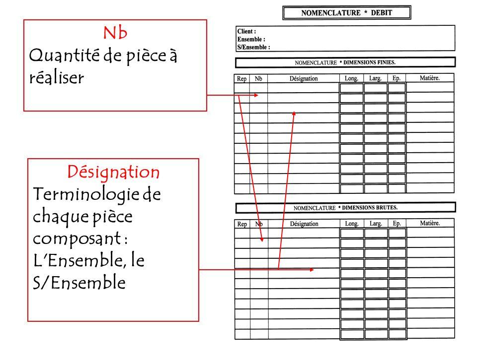 Nb Quantité de pièce à réaliser Désignation Terminologie de chaque pièce composant : L'Ensemble, le S/Ensemble
