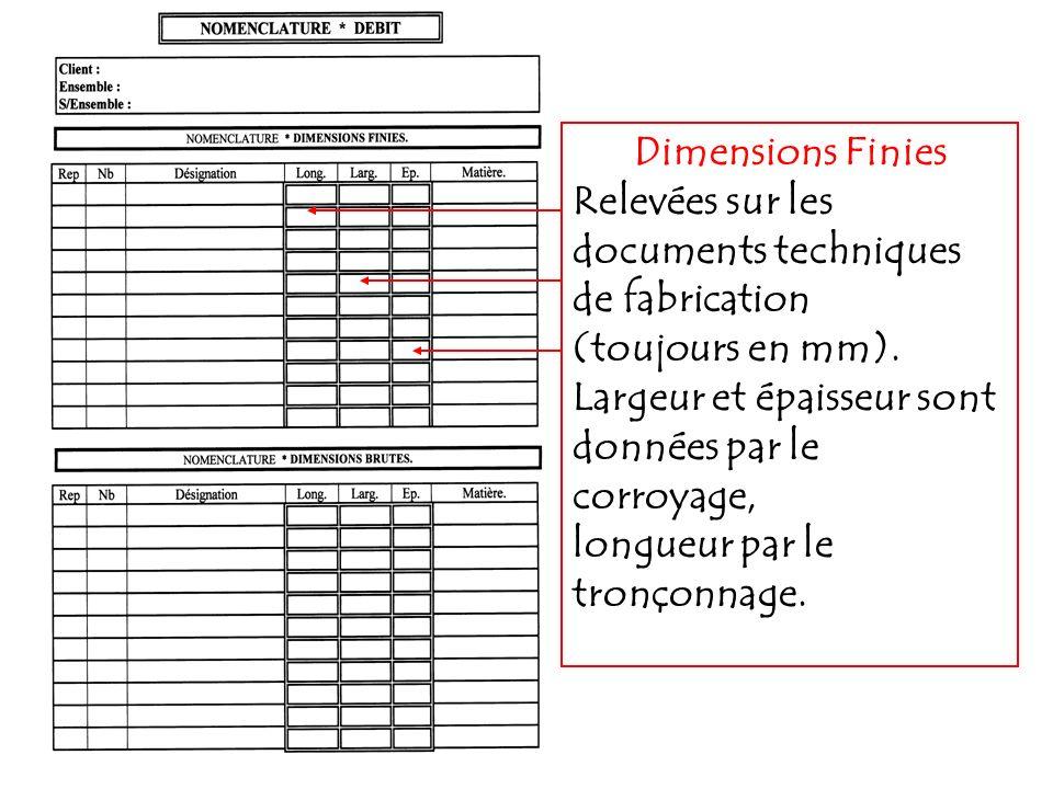 Dimensions Finies Relevées sur les documents techniques de fabrication (toujours en mm). Largeur et épaisseur sont données par le corroyage, longueur