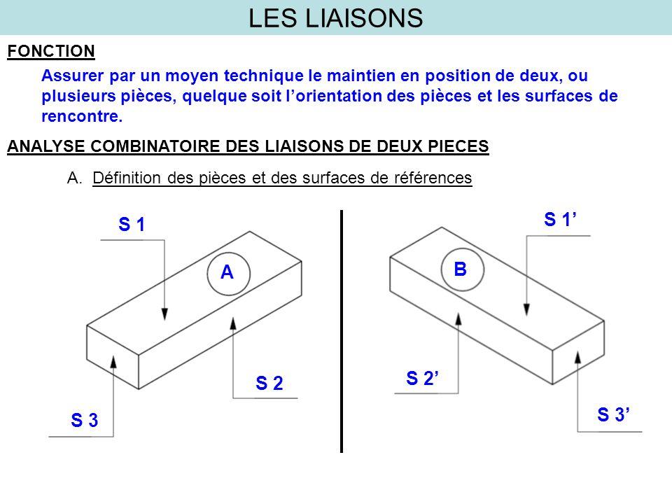 LES LIAISONS FONCTION Assurer par un moyen technique le maintien en position de deux, ou plusieurs pièces, quelque soit lorientation des pièces et les