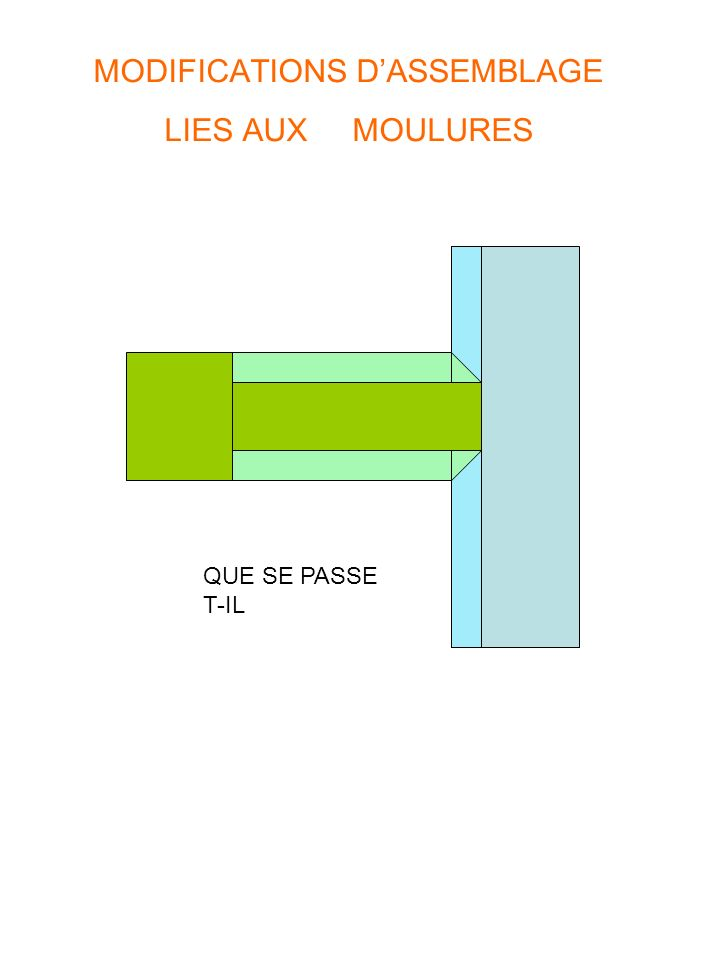MODIFICATIONS DASSEMBLAGE LIES AUX MOULURES QUE SE PASSE T-IL