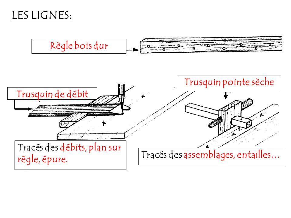 LES LIGNES: Règle bois dur Tracés des assemblages, entailles… Trusquin pointe sèche Trusquin de débit Tracés des débits, plan sur règle, épure.