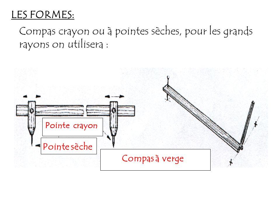 LES FORMES: Compas crayon ou à pointes sèches, pour les grands rayons on utilisera : Pointe crayon Pointe sèche Compas à verge