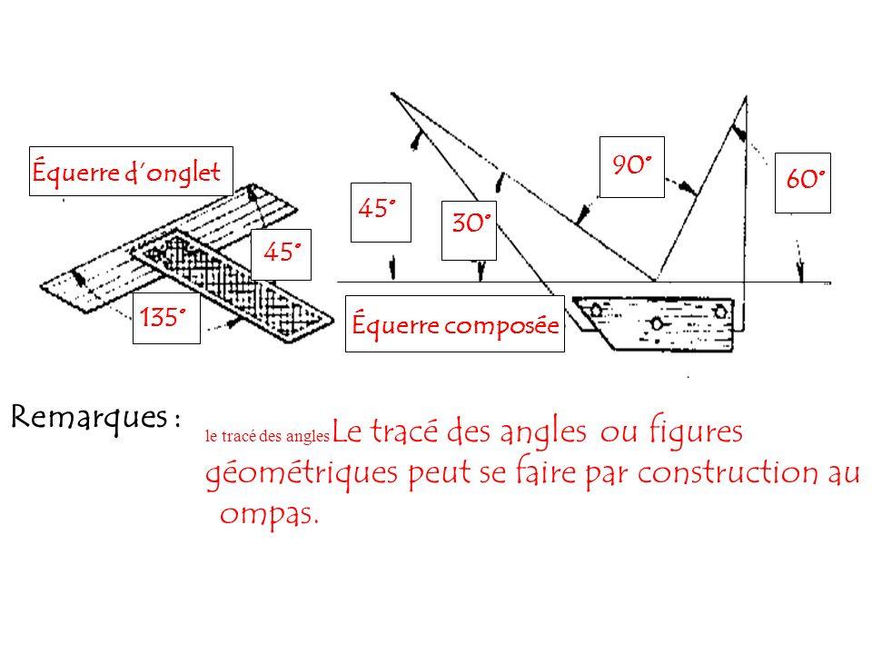 le tracé des angles Le tracé des angles ou figures géométriques peut se faire par construction au compas. Équerre donglet Équerre composée 135° 45° 30