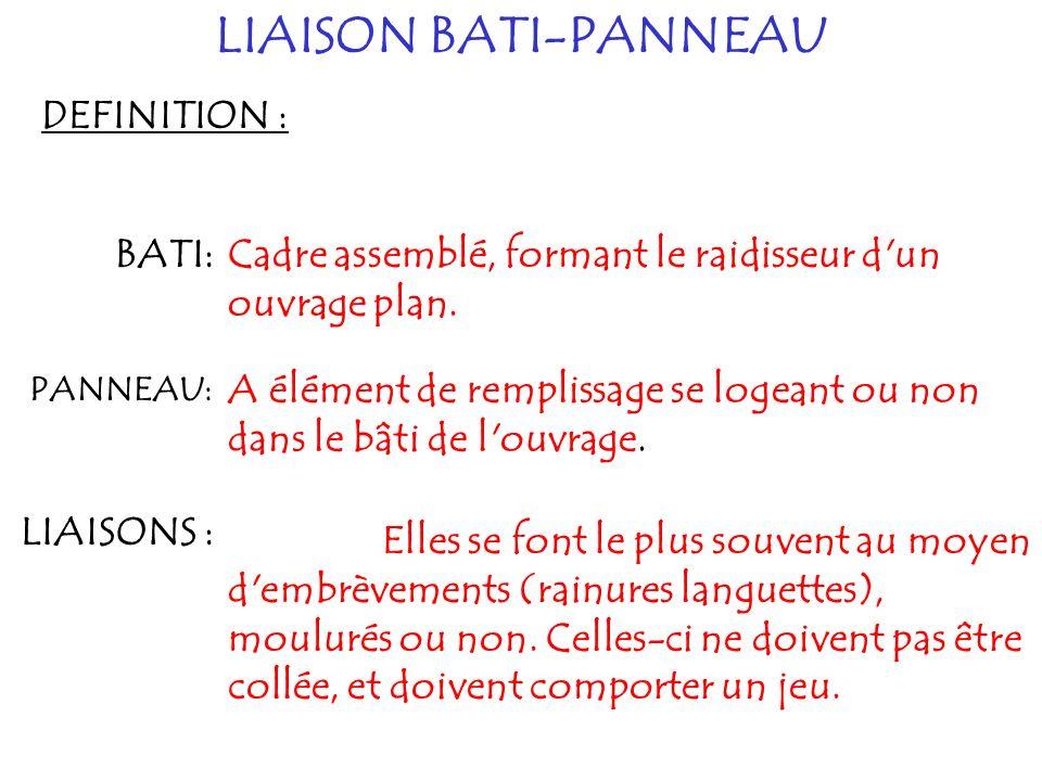 LIAISON BATI-PANNEAU DEFINITION : BATI:Cadre assemblé, formant le raidisseur d'un ouvrage plan. PANNEAU: A élément de remplissage se logeant ou non da