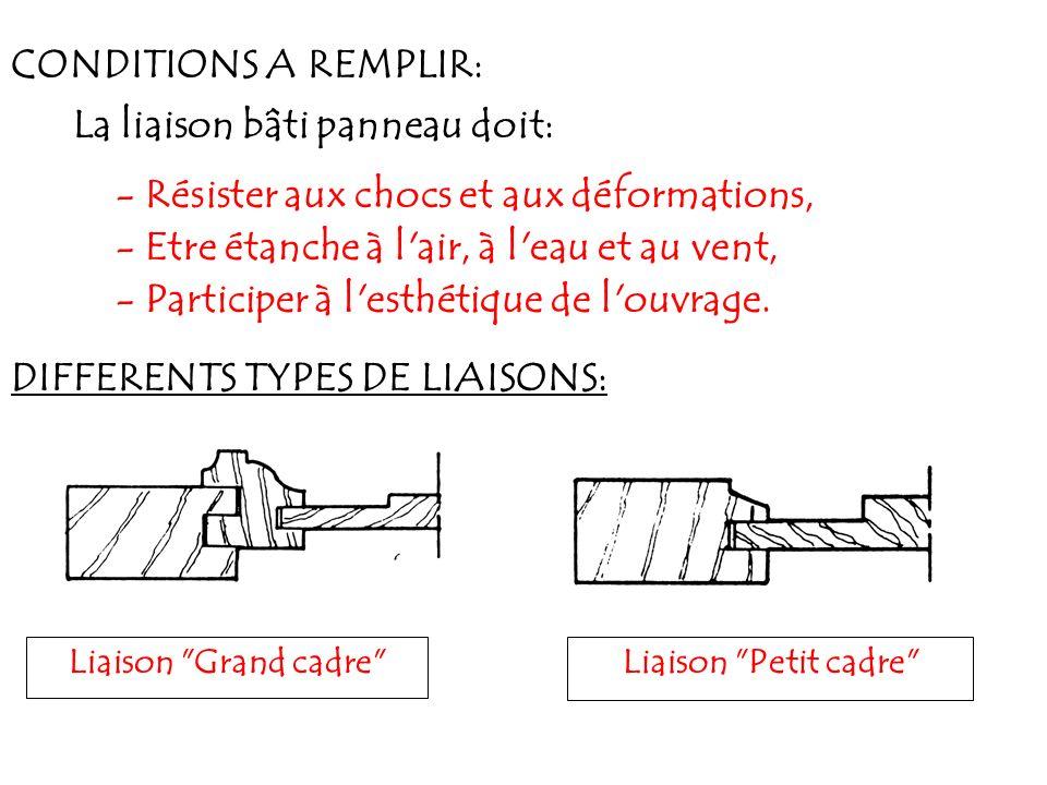 CONDITIONS A REMPLIR: La liaison bâti panneau doit: - Résister aux chocs et aux déformations, - Etre étanche à l'air, à l'eau et au vent, - Participer