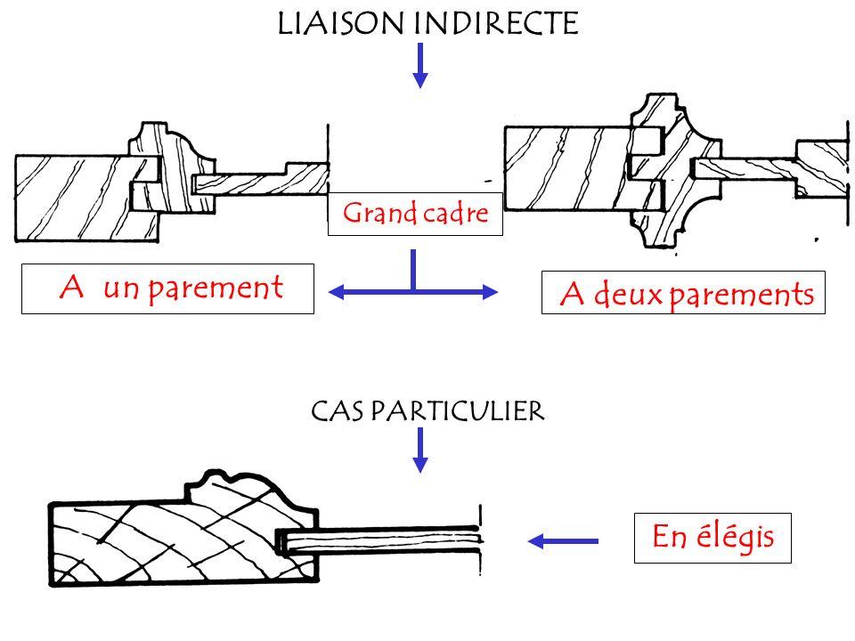 LIAISON INDIRECTE Grand cadre A un parement A deux parements CAS PARTICULIER En élégis