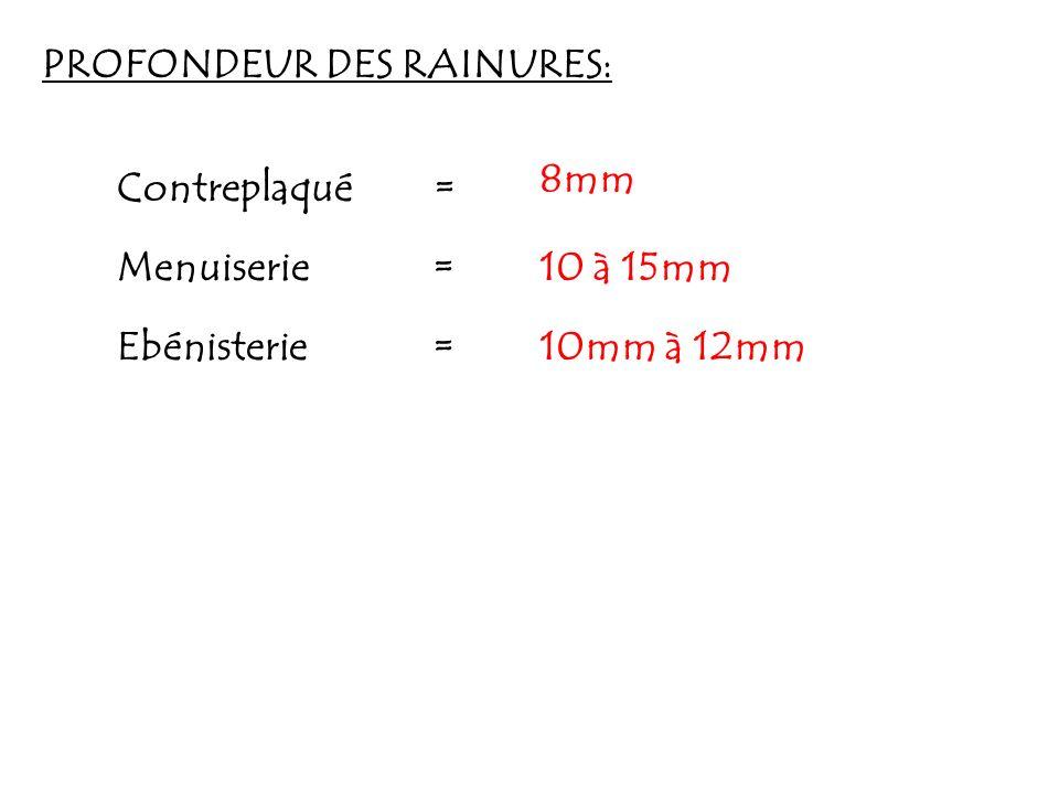 PROFONDEUR DES RAINURES: Contreplaqué = 8mm Menuiserie =10 à 15mm Ebénisterie =10mm à 12mm