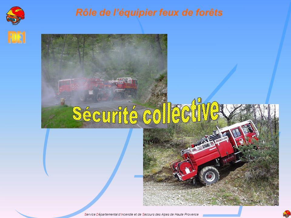 Service Départemental dIncendie et de Secours des Alpes de Haute Provence Rôle de léquipier feux de forêts