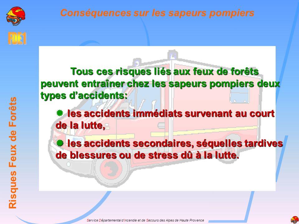 Service Départemental dIncendie et de Secours des Alpes de Haute Provence Accidents immédiats Les traumatismes Risques Feux de Forêts Conséquences sur les sapeurs pompiers Ils se situent généralement au niveau des membres inférieurs; leur fréquence augmente lorsque le relief est tourmenté ou lors des attaques de nuit.