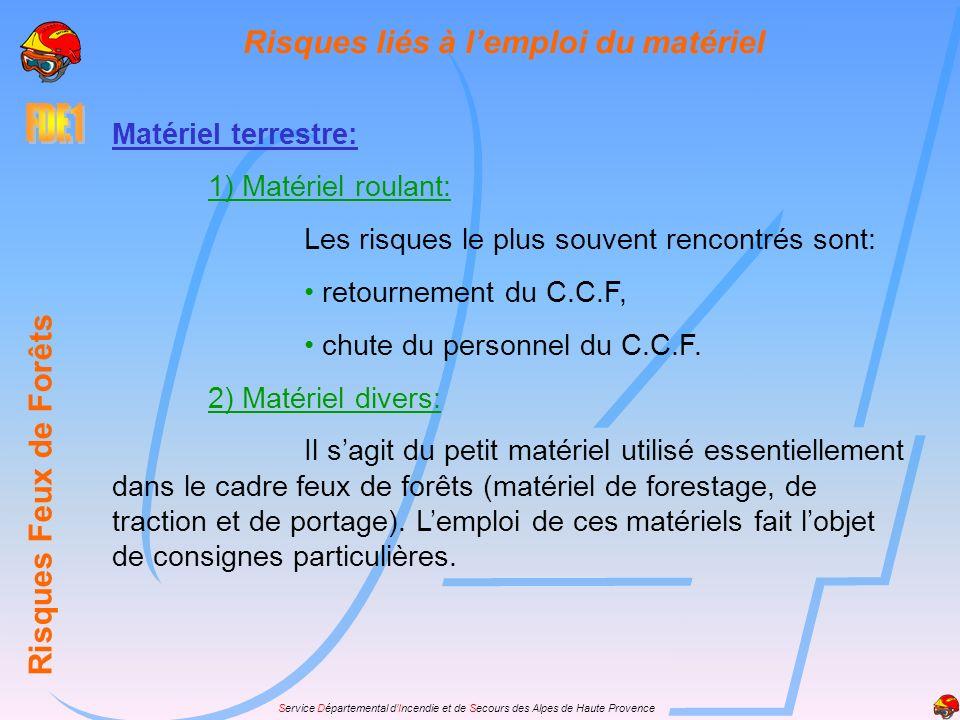 Service Départemental dIncendie et de Secours des Alpes de Haute Provence Risques Feux de Forêts Risques liés à lemploi du matériel Matériel terrestre