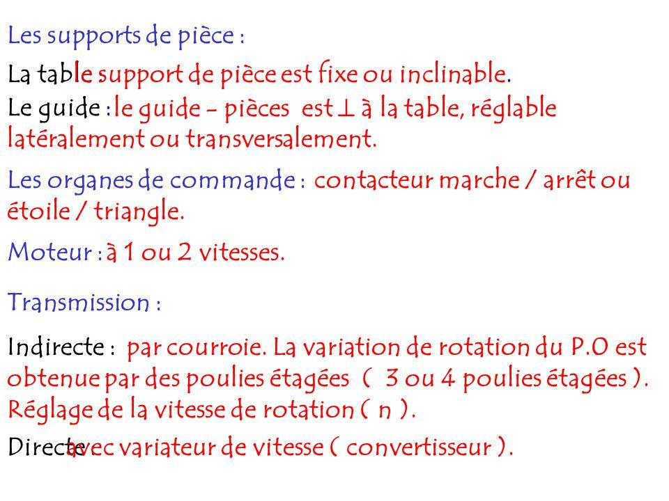 Les supports de pièce : La table : le support de pièce est fixe ou inclinable. le guide - pièces est à la table, réglable latéralement ou transversale
