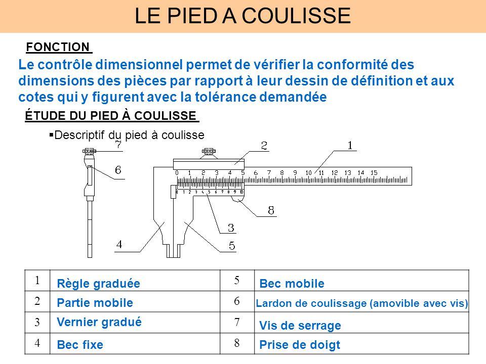 LE PIED A COULISSE PRÉCISION Principe de la précision : Le pied à coulisse est fermé, bec contre bec.