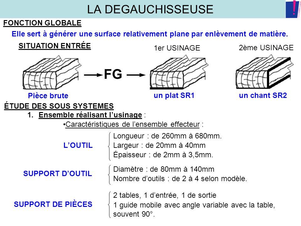 LA DEGAUCHISSEUSE FONCTION GLOBALE Elle sert à générer une surface relativement plane par enlèvement de matière. SITUATION ENTRÉE Pièce brute FG 1er U