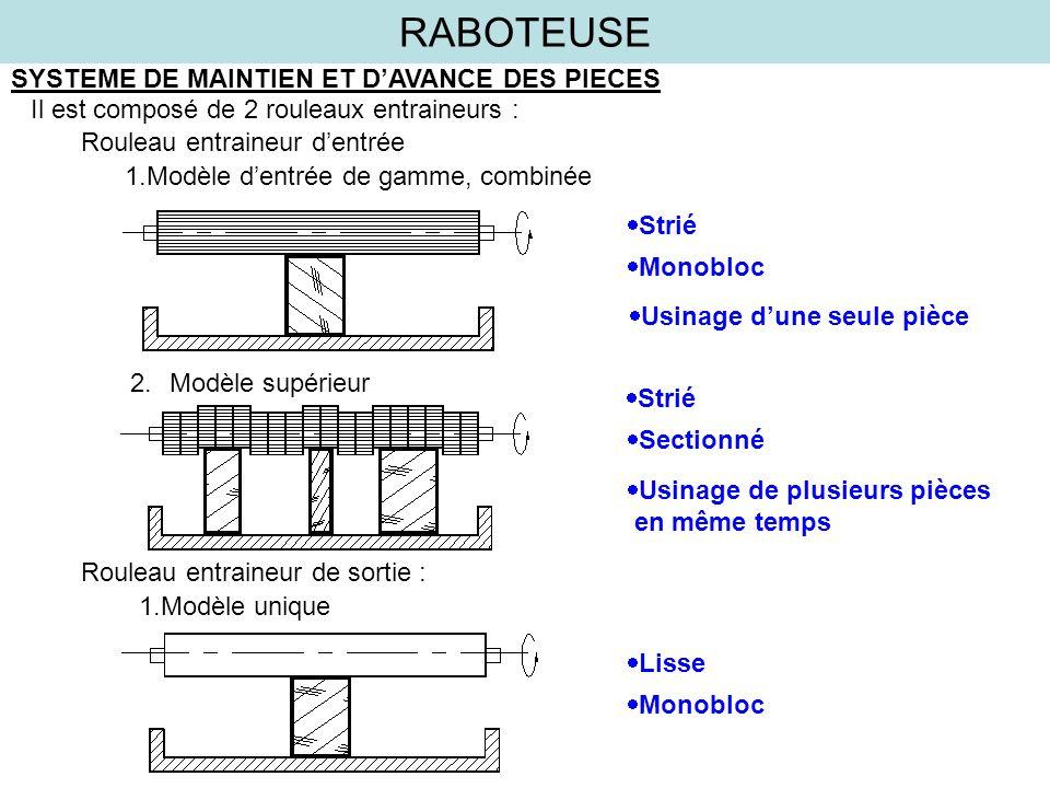 RABOTEUSE SYSTEME DE MAINTIEN ET DAVANCE DES PIECES 1.Modèle dentrée de gamme, combinée 2.Modèle supérieur 1.Modèle unique Strié Monobloc Usinage dune