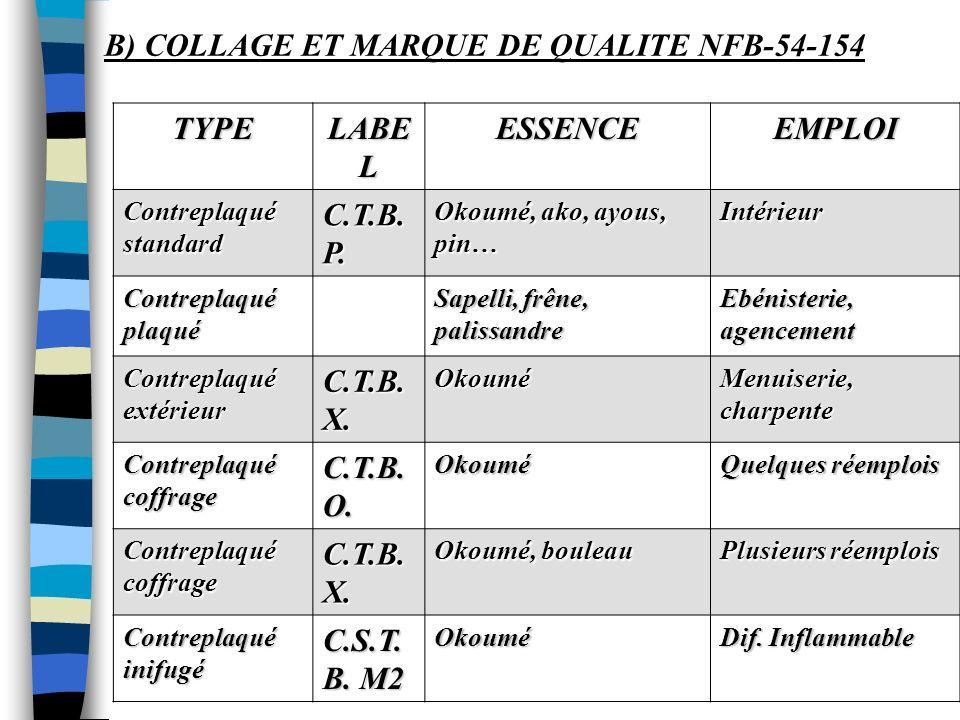 CRITERES DE CLASSEMENT A) CLASSEMENT D'ASPECT: (NFB-54-170) A) CLASSEMENT D'ASPECT: (NFB-54-170) Suivant les conditions d'admissibilité des défauts le