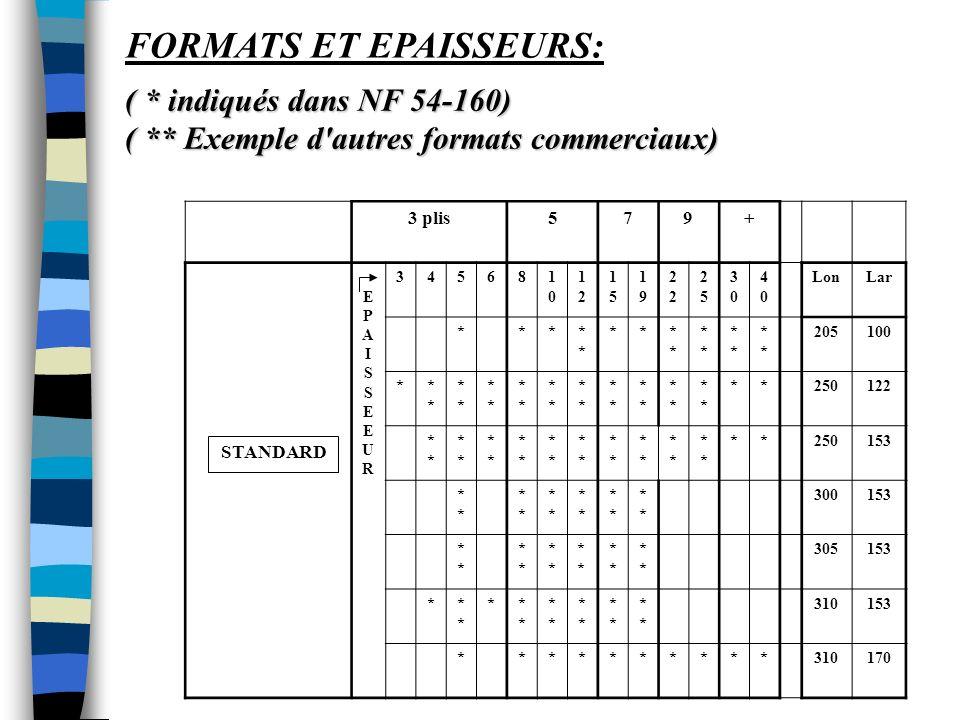 Colles utilisées -Intérieur, formol urée (type caurite) -Extérieur, formol phénol (type bakélite) Afin d'identifier le panneau le fabricant est tenu p