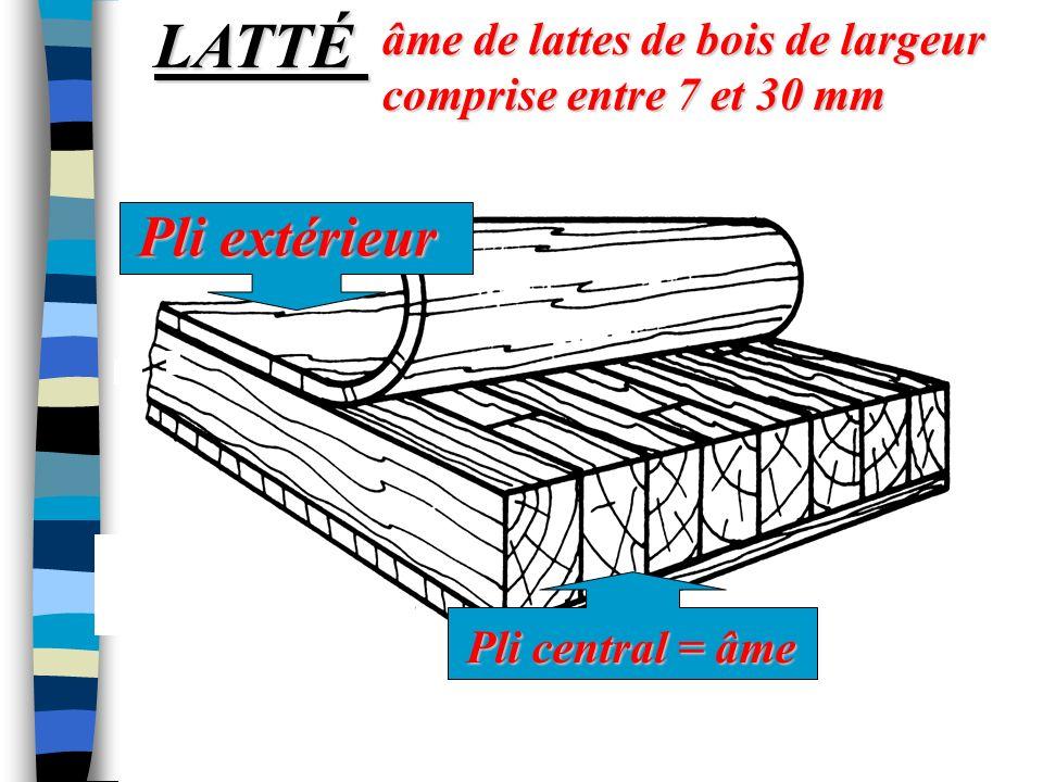Pli extérieur Pli central = âme LATTÉ âme de lattes de bois de largeur comprise entre 7 et 30 mm
