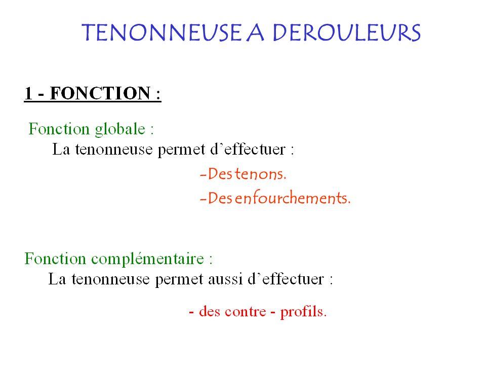TENONNEUSE A DEROULEURS -Des tenons. -Des enfourchements.